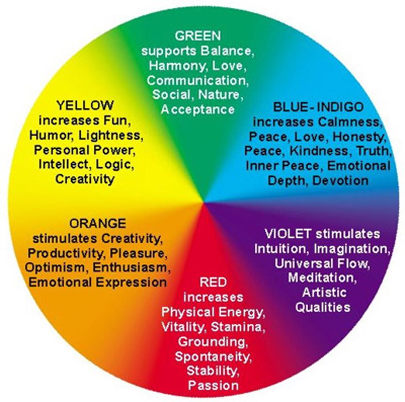 цветовой круг2