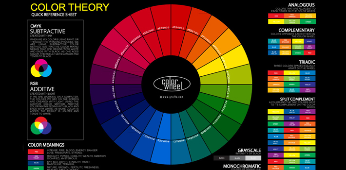 Цветовой круг — правила подбора цветовых сочетаний